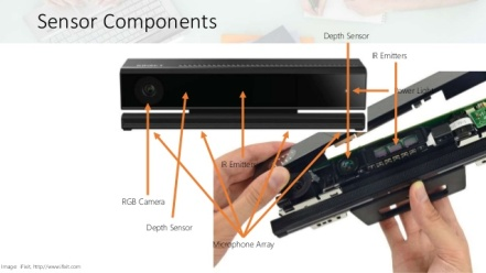 kinectv2Components