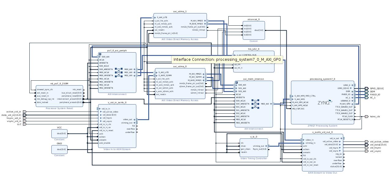block_diagram_all