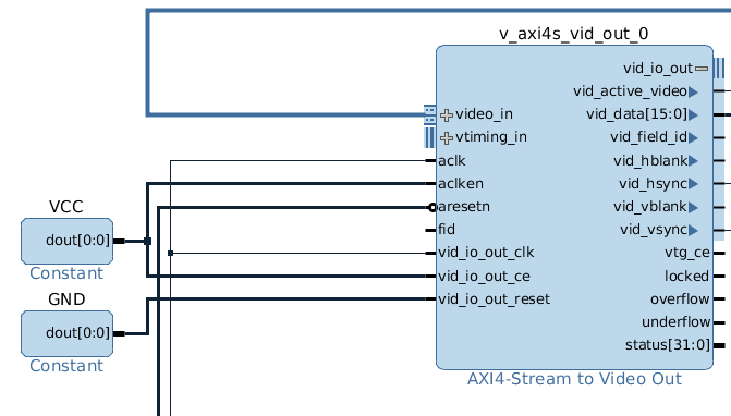 configuracion_AXI4S-VO
