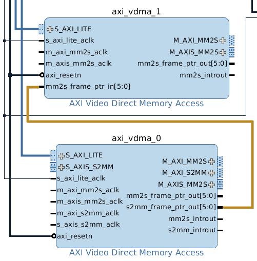 VDMA_connection2